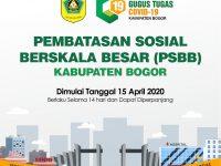 PSBB Kabupaten Bogor, ini Aturannya