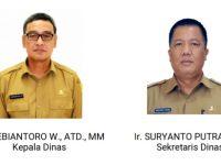 """Publikasi DPUPR """"Membangun Masa Depan Kabupaten Bogor dengan Panca Karsa"""""""